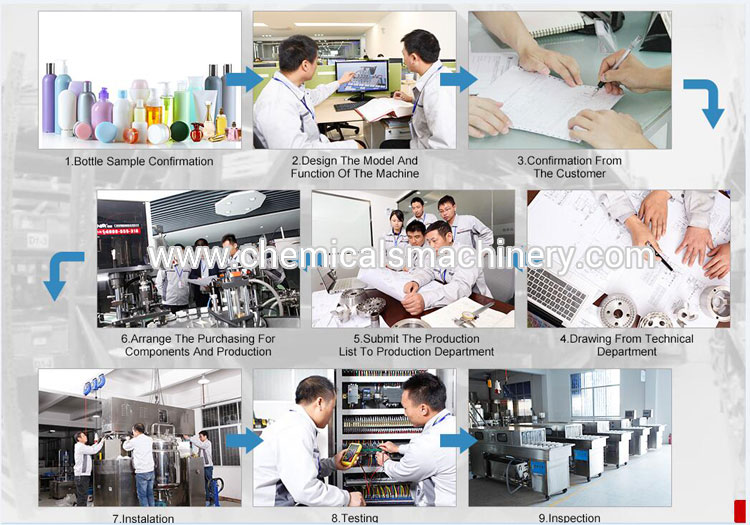 Kimyi Machinery Equipment Production Process