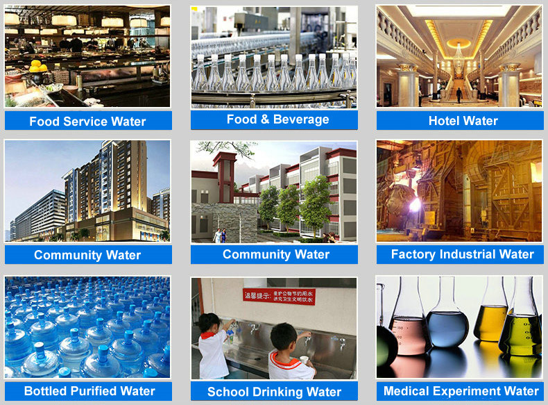 Industrial Reverse Osmosis-Systems Application Industries